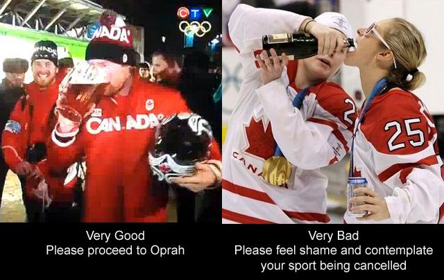 Bradcran olympic women's hockey ioc hypocrisy