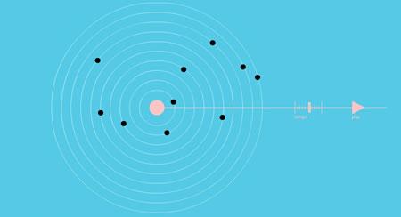 Planet rotation animation
