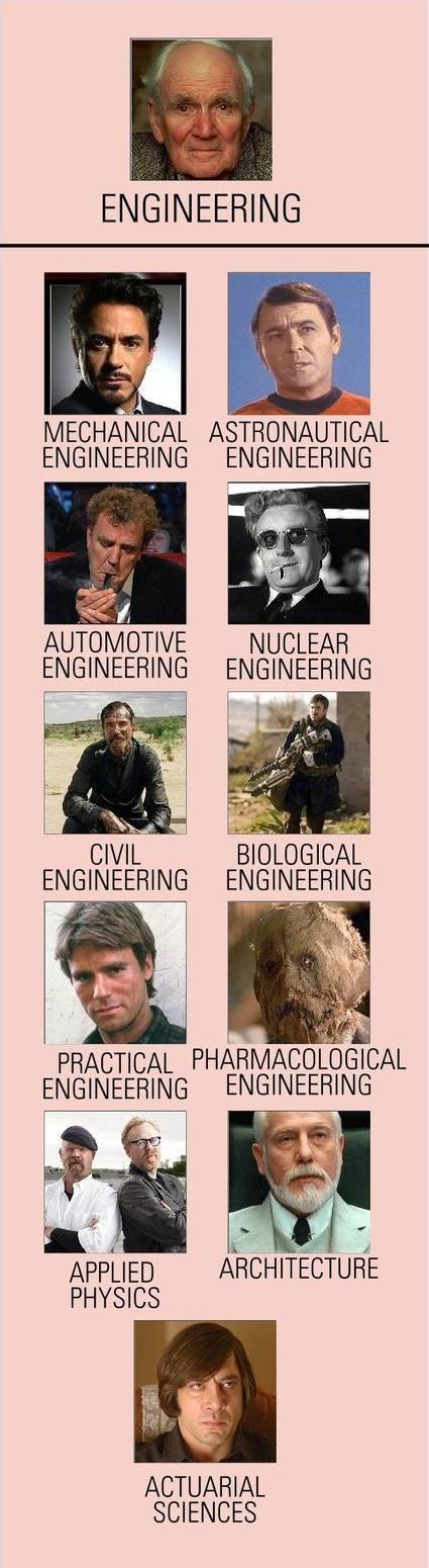 Engineering faculty TV U