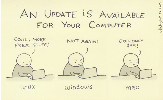 An update is available for your computer cartoon Linux Windows Mac