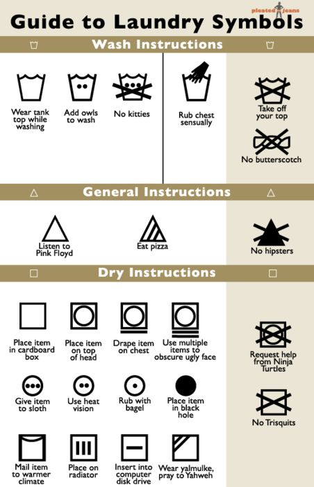 Guide to laundry symbols alternate annotations