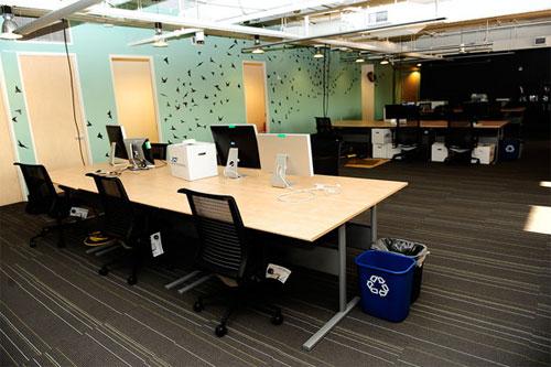 Twitter workspace