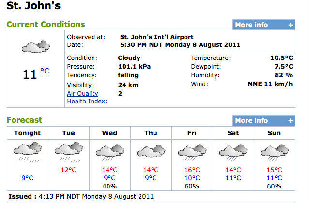 Weather forecast August 8