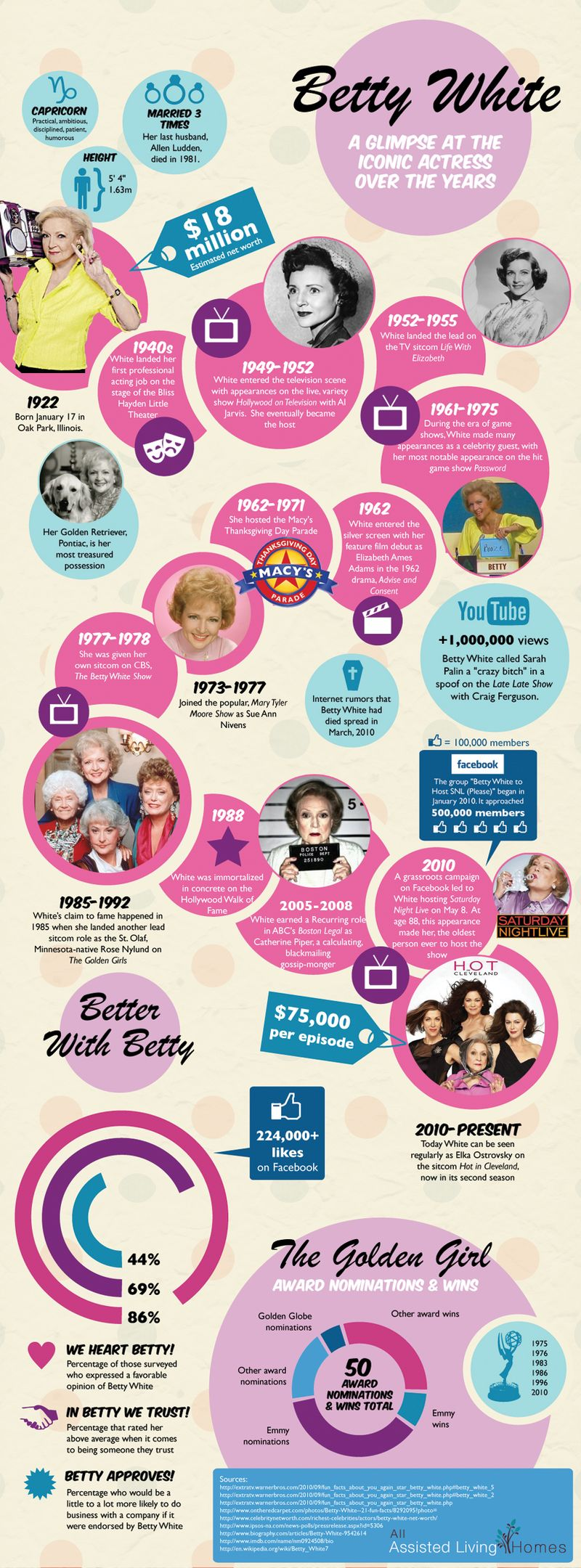 Betty White infographic