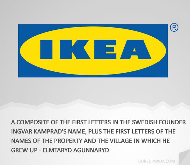 How companies got their names