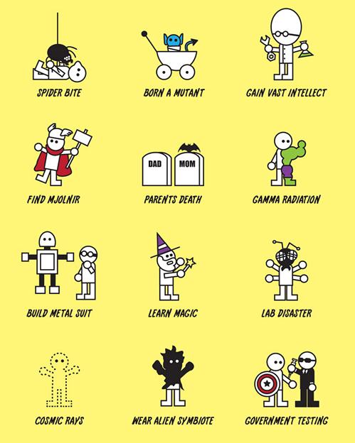 How to Become Super Midtown Comics