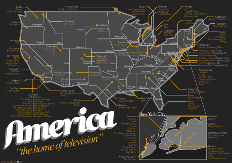 United States of television infographic