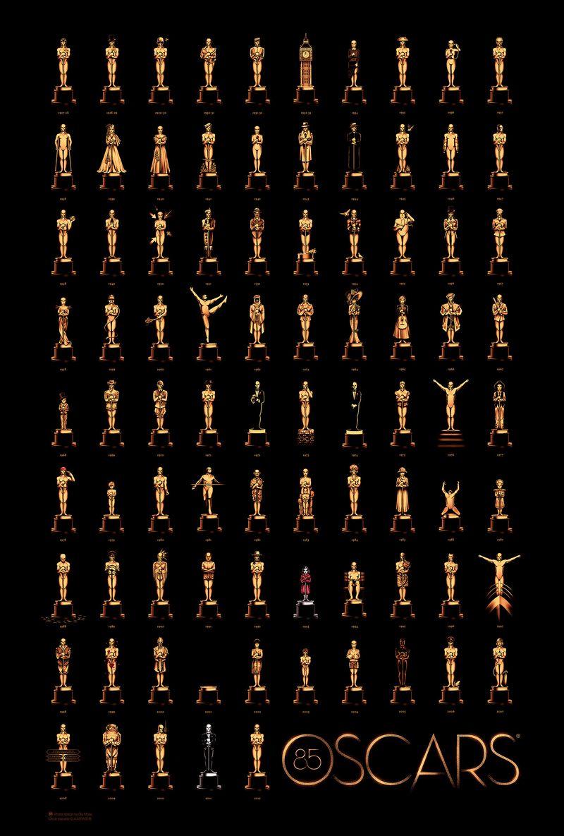 85 years of Oscar ollymoss