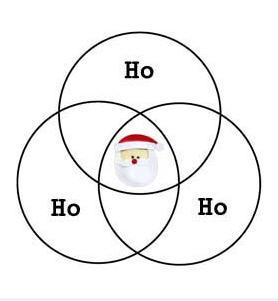 Ho Ho Ho Venn diagram