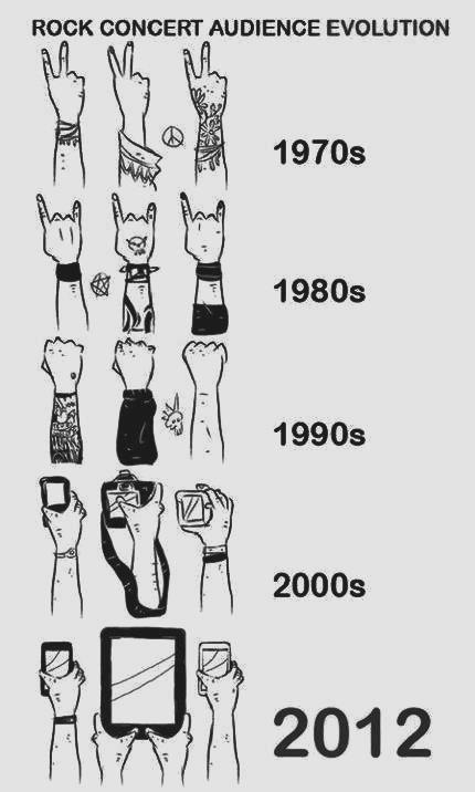 Rock concert fan evolution