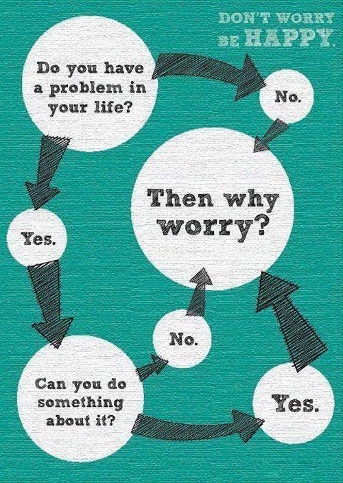 Worrywarts flowchart