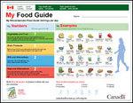 My_food_guide_grab