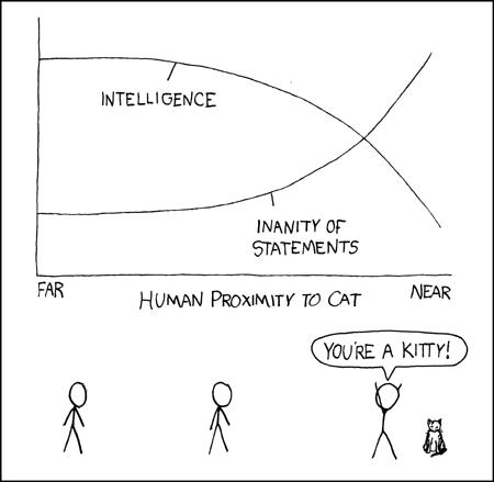 Cat_proximity_cartoon